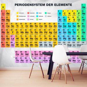 Fototapeet - Periodensystem der Elemente